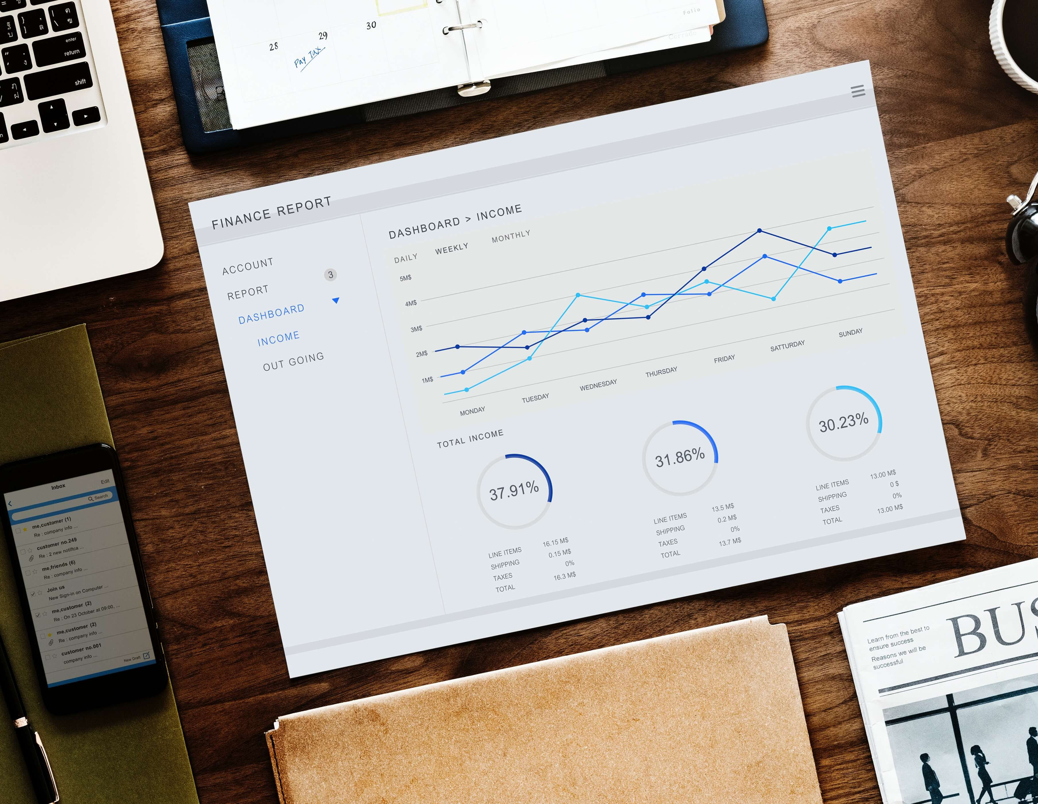 Organizations need more than product information management